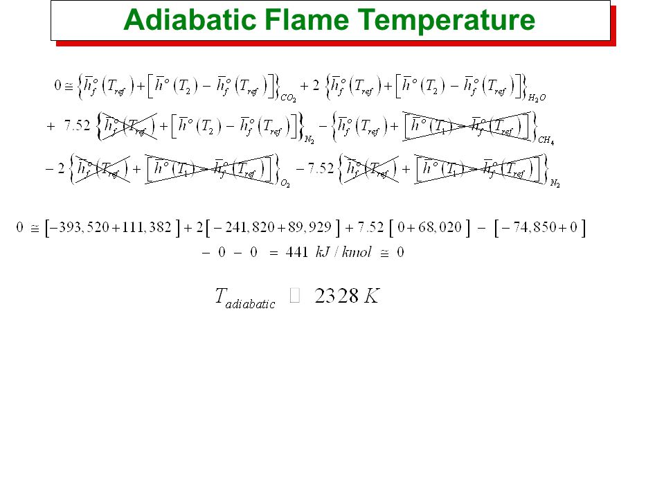 Adiabatic Flame Temperature