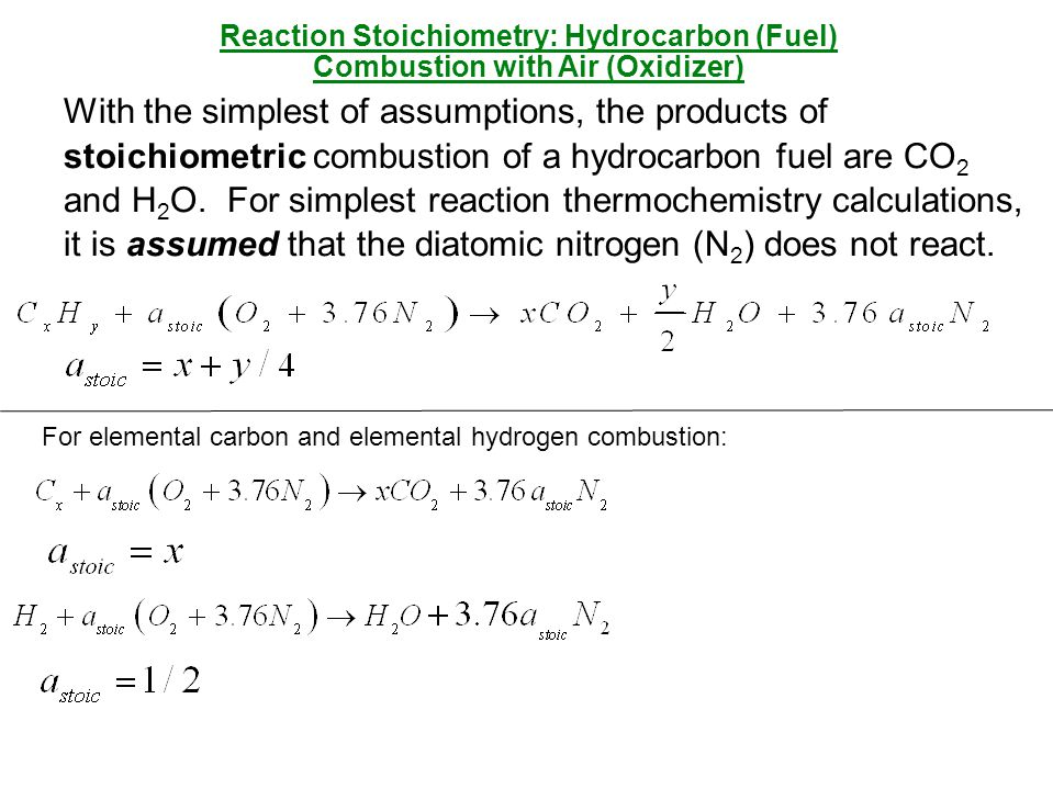 Reaction Stoichiometry: Hydrocarbon (Fuel)