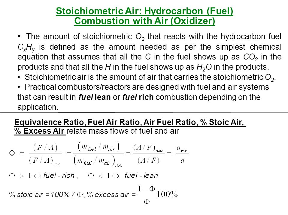 Stoichiometric Air: Hydrocarbon (Fuel) Combustion with Air (Oxidizer)