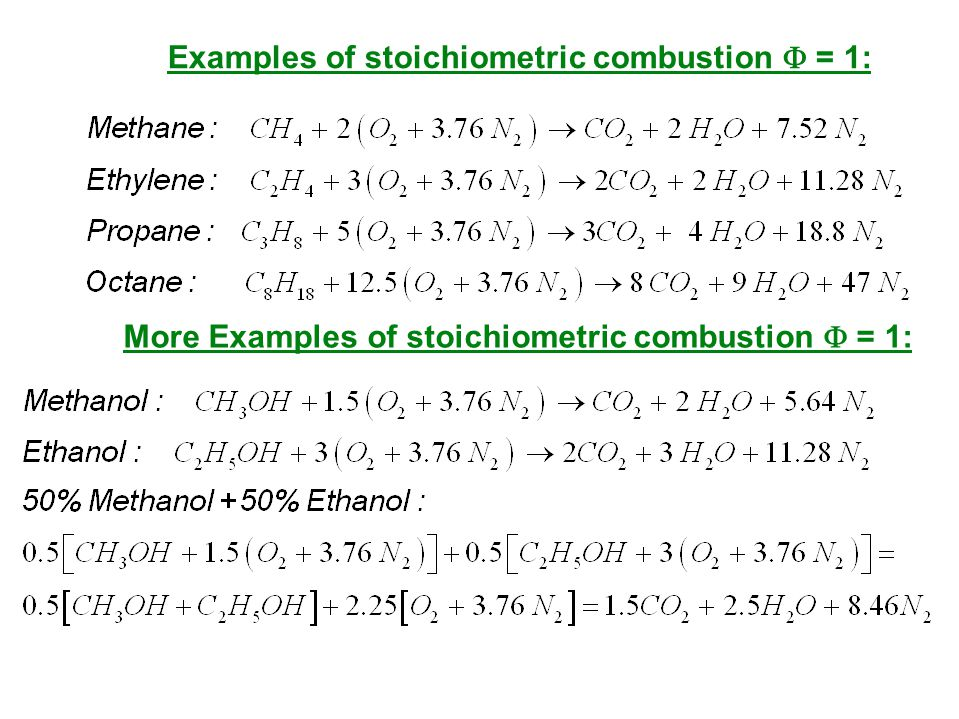 Examples of stoichiometric combustion F = 1: