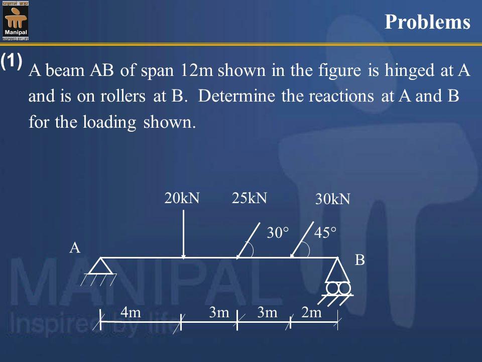 Problems(1)
