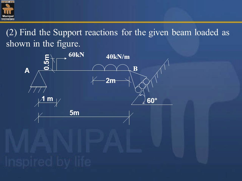 (2) Find the Support reactions for the given beam loaded as shown in the figure.