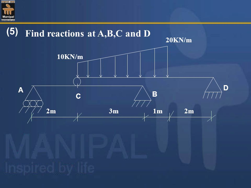 Find reactions at A,B,C and D