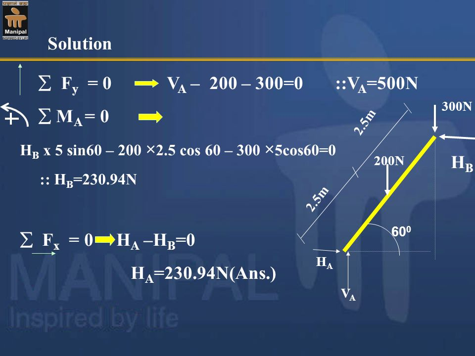 Solution  Fy = 0 VA – 200 – 300=0 ::VA=500N  MA = 0