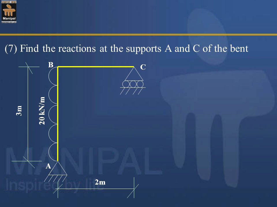 (7) Find the reactions at the supports A and C of the bent