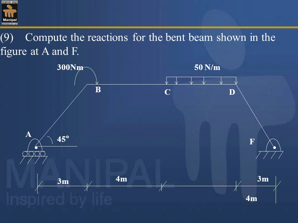 (9) Compute the reactions for the bent beam shown in the figure at A and F.