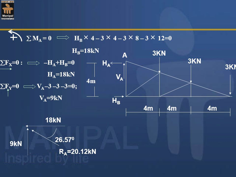  MA = 0 HB × 4 – 3 × 4 – 3 × 8 – 3 × 12=0 HB=18kN. FX=0 : –HA+HB=0. HA=18kN.