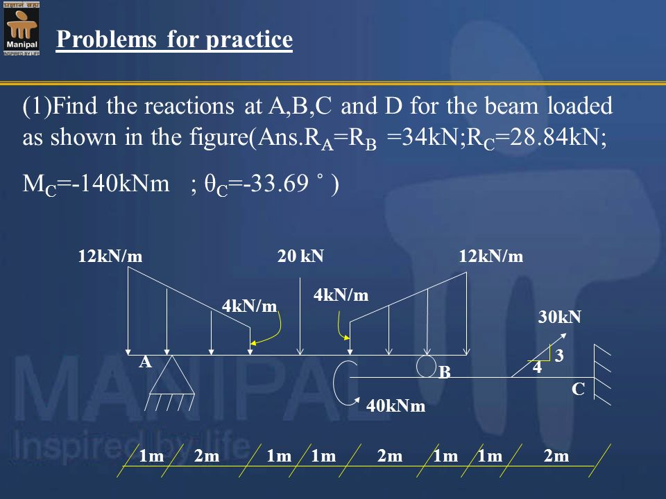 Problems for practice(1)Find the reactions at A,B,C and D for the beam loaded as shown in the figure(Ans.RA=RB =34kN;RC=28.84kN;