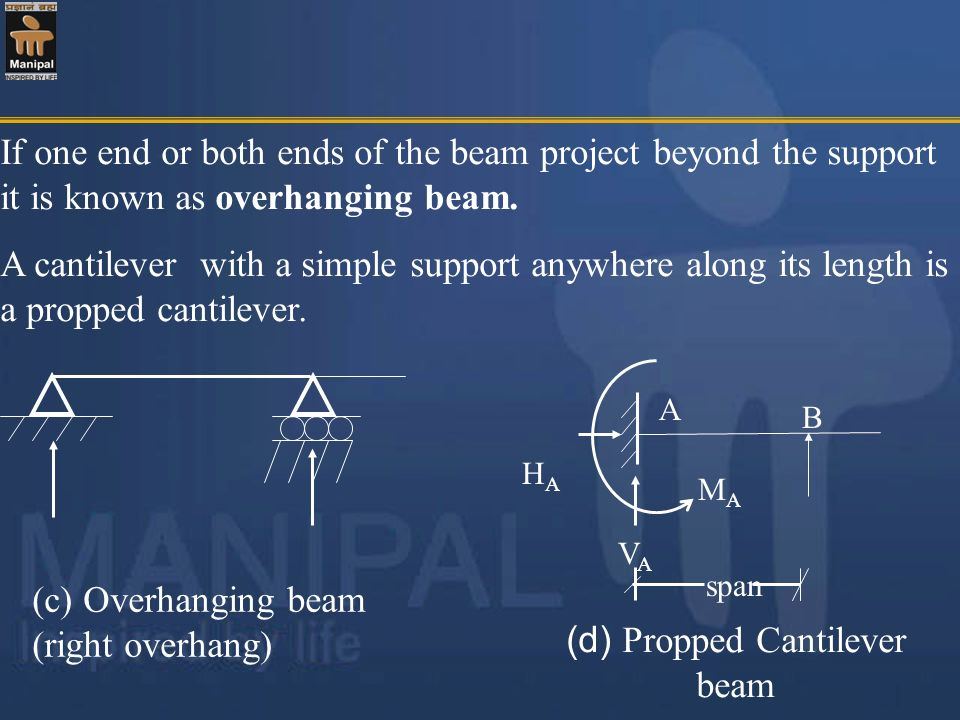 (d) Propped Cantilever beam