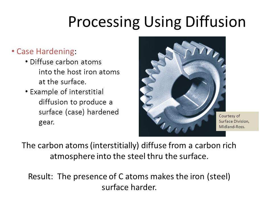 Processing Using Diffusion