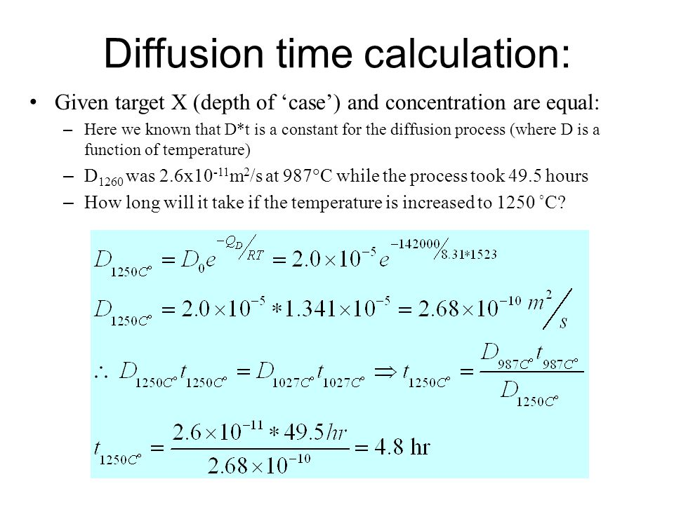 Diffusion time calculation: