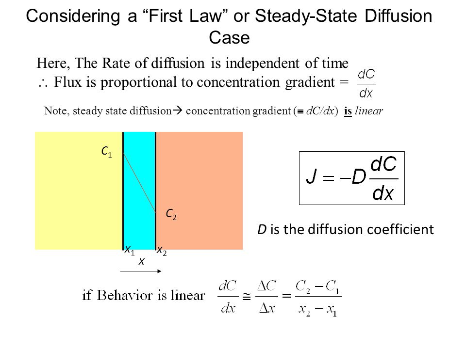 Considering a First Law or Steady-State Diffusion Case
