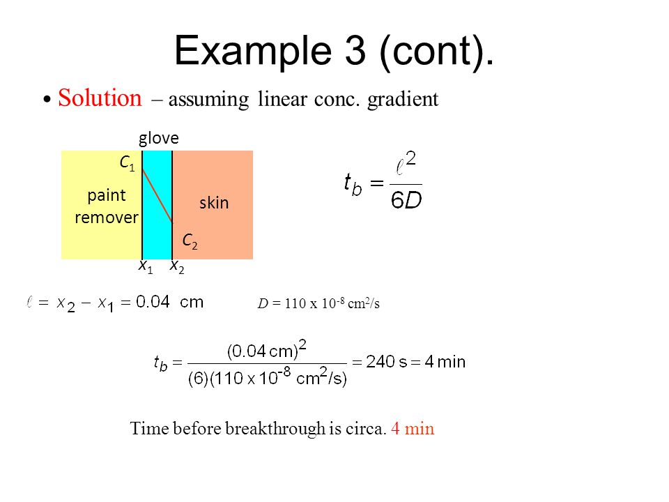 Example 3 (cont). Solution – assuming linear conc. gradient glove C1