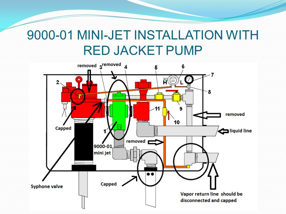 9000-01 MINI-JET INSTALLATION WITH RED JACKET PUMP