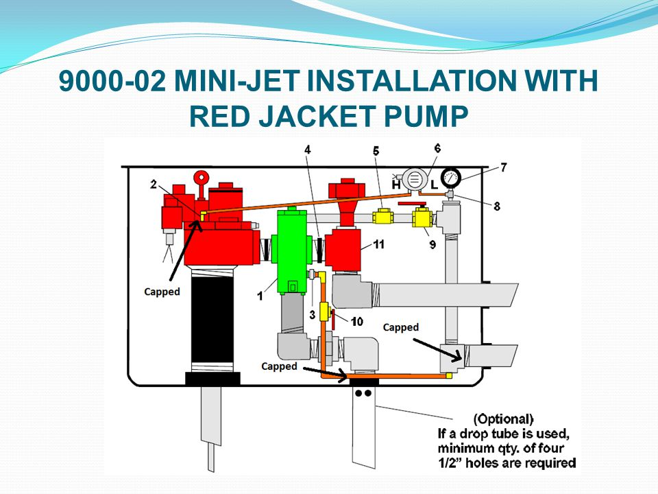 9000-02 MINI-JET INSTALLATION WITH RED JACKET PUMP