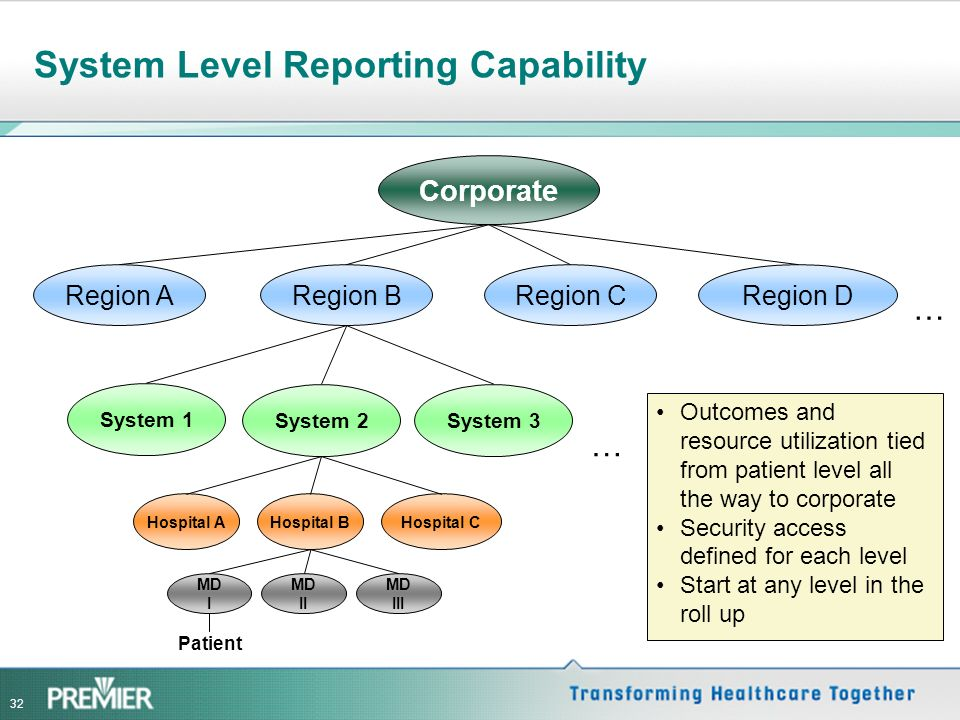 System Level Reporting Capability
