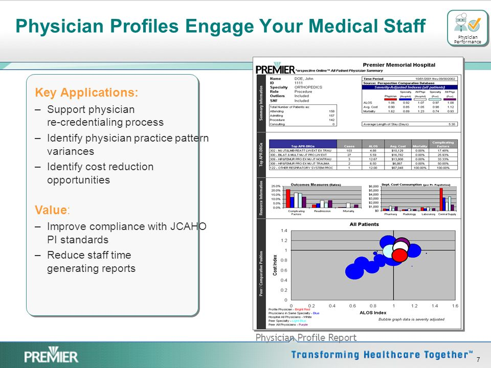 Physician Profiles Engage Your Medical Staff