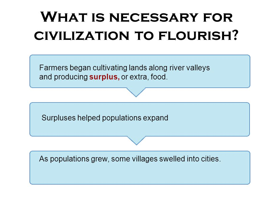 What is necessary for civilization to flourish