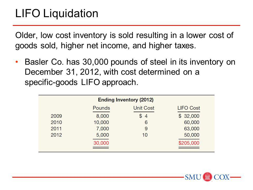 LIFO Liquidation Older, low cost inventory is sold resulting in a lower cost of goods sold, higher net income, and higher taxes.