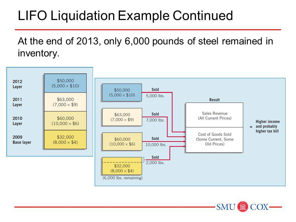 LIFO Liquidation Example Continued