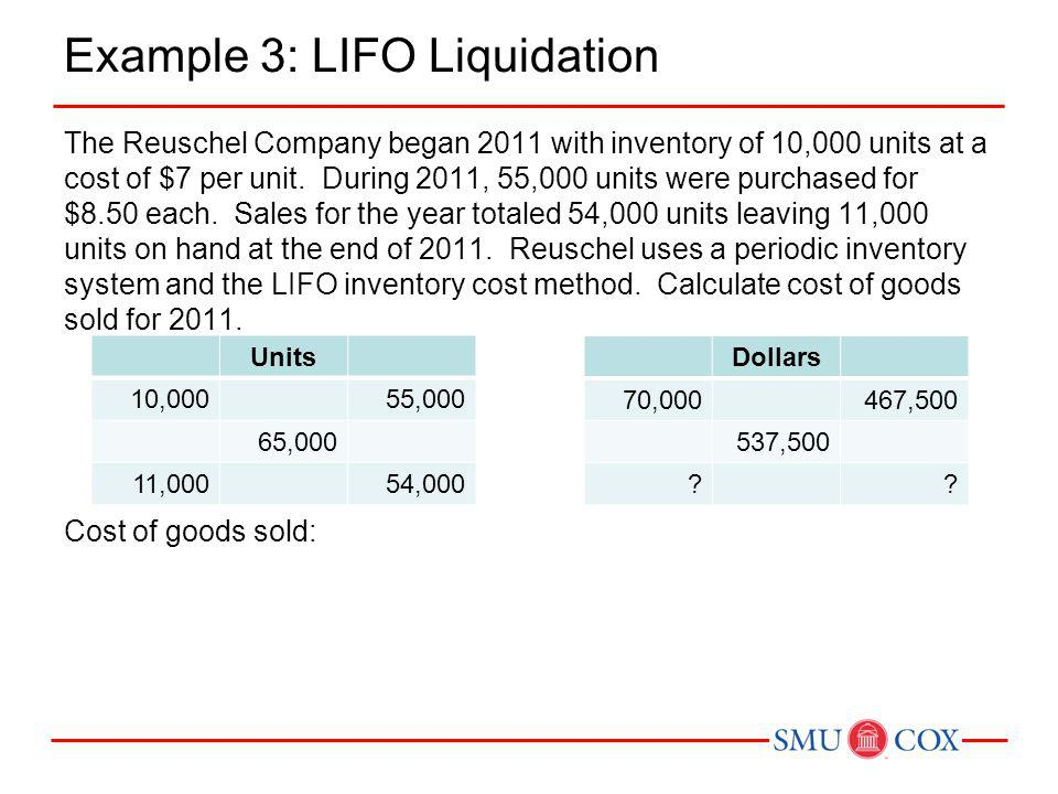 Example 3: LIFO Liquidation