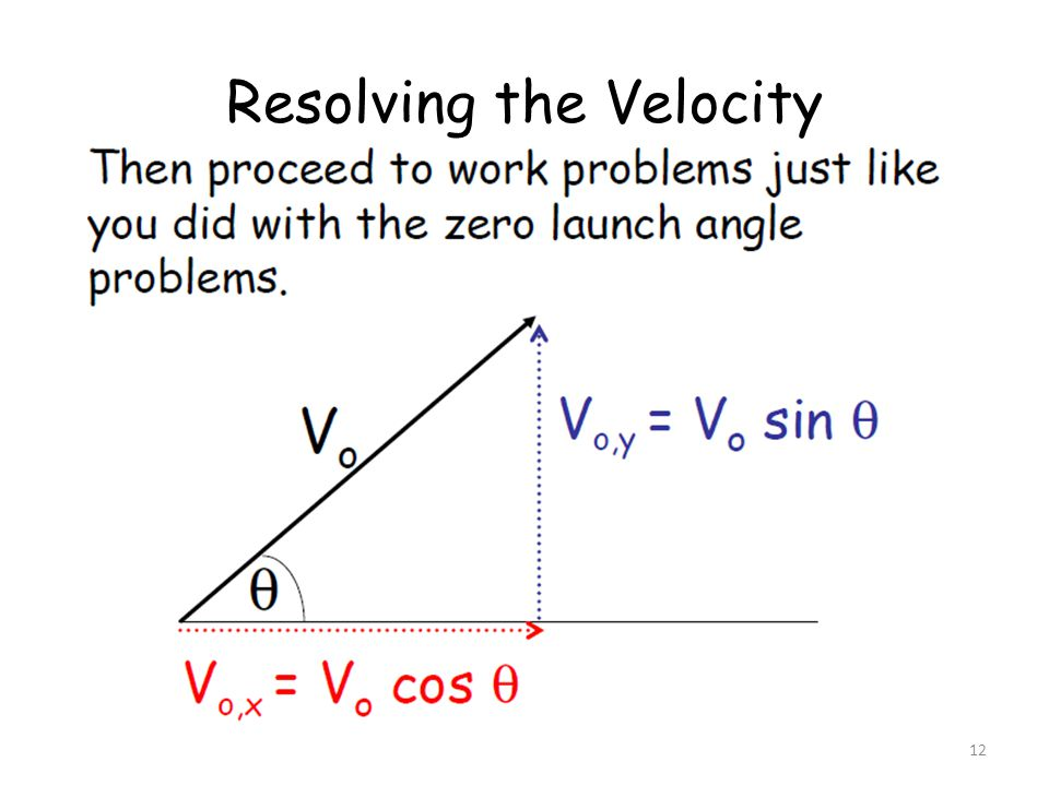 Resolving the Velocity