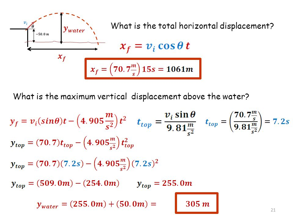 What is the total horizontal displacement