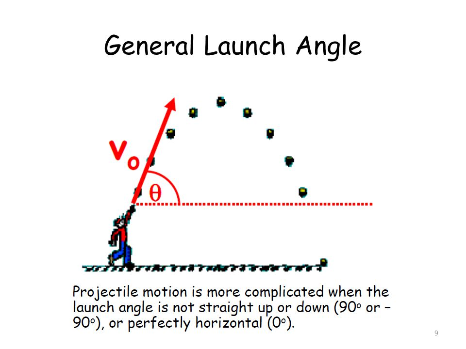 General Launch Angle