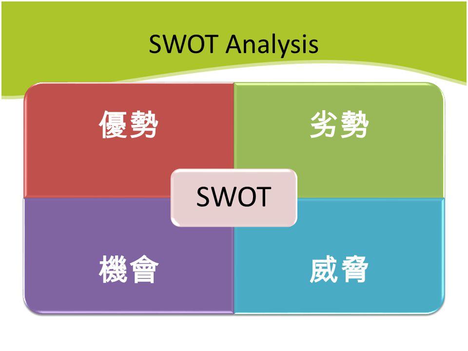 SWOT Analysis SWOT 優勢 劣勢 機會 威脅