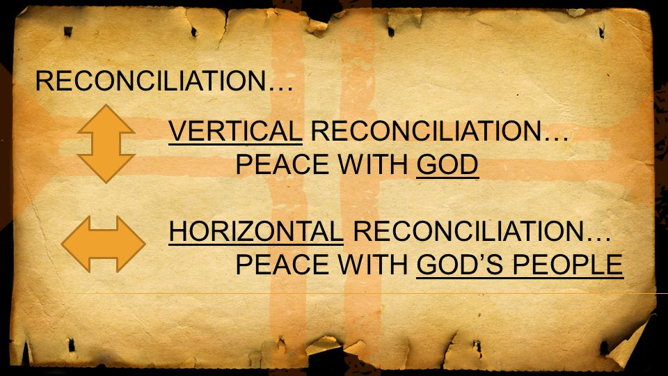RECONCILIATION… VERTICAL RECONCILIATION… PEACE WITH GOD.