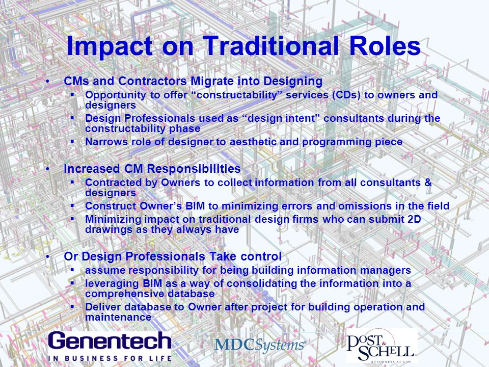 Impact on Traditional Roles