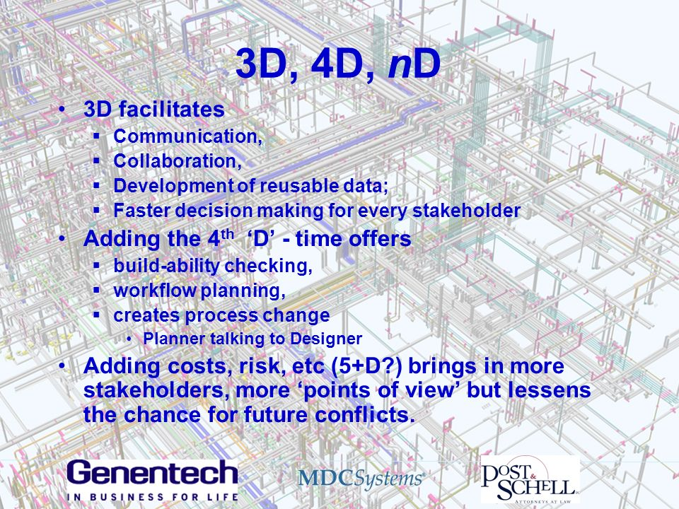 3D, 4D, nD 3D facilitates Adding the 4th 'D' - time offers