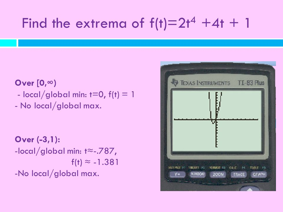 Find the extrema of f(t)=2t4 +4t + 1