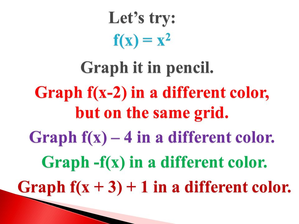 Graph f(x-2) in a different color, but on the same grid.