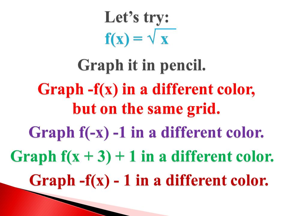 Graph -f(x) in a different color, but on the same grid.