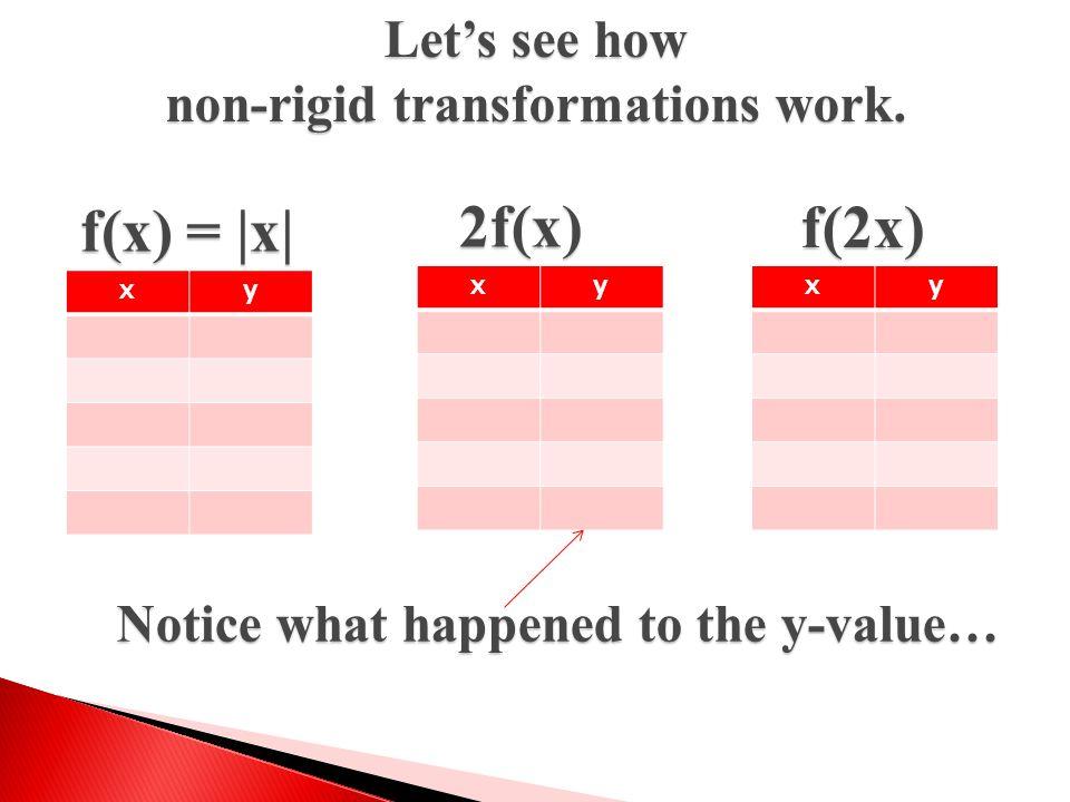 non-rigid transformations work.