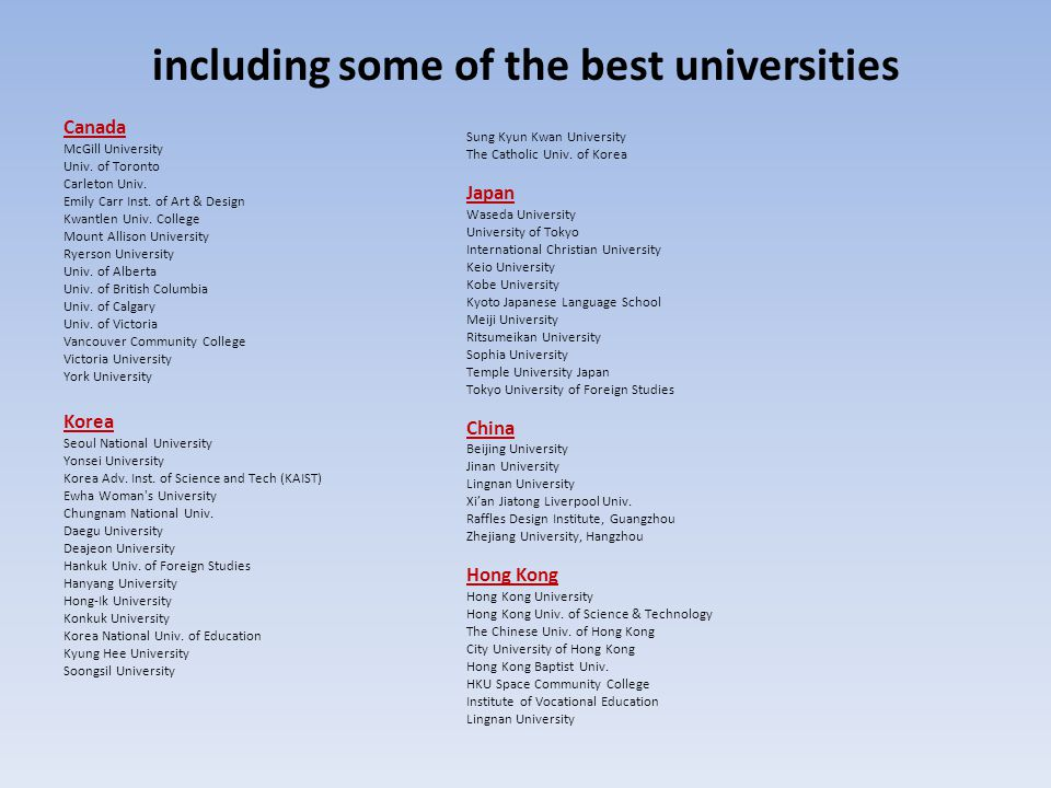 including some of the best universities