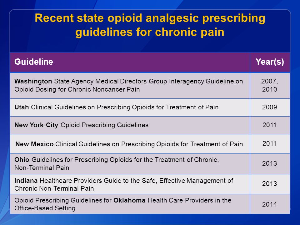 Recent state opioid analgesic prescribing guidelines for chronic pain