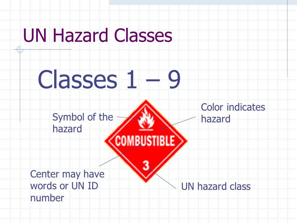 Classes 1 – 9 UN Hazard Classes Color indicates hazard