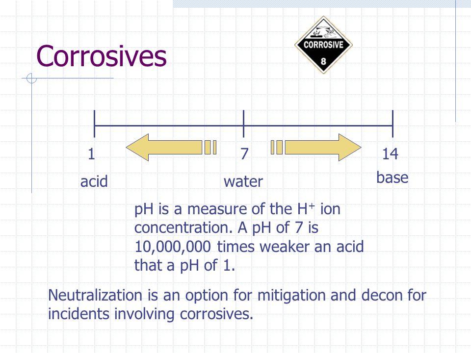 Corrosives 1 7 14 base acid water