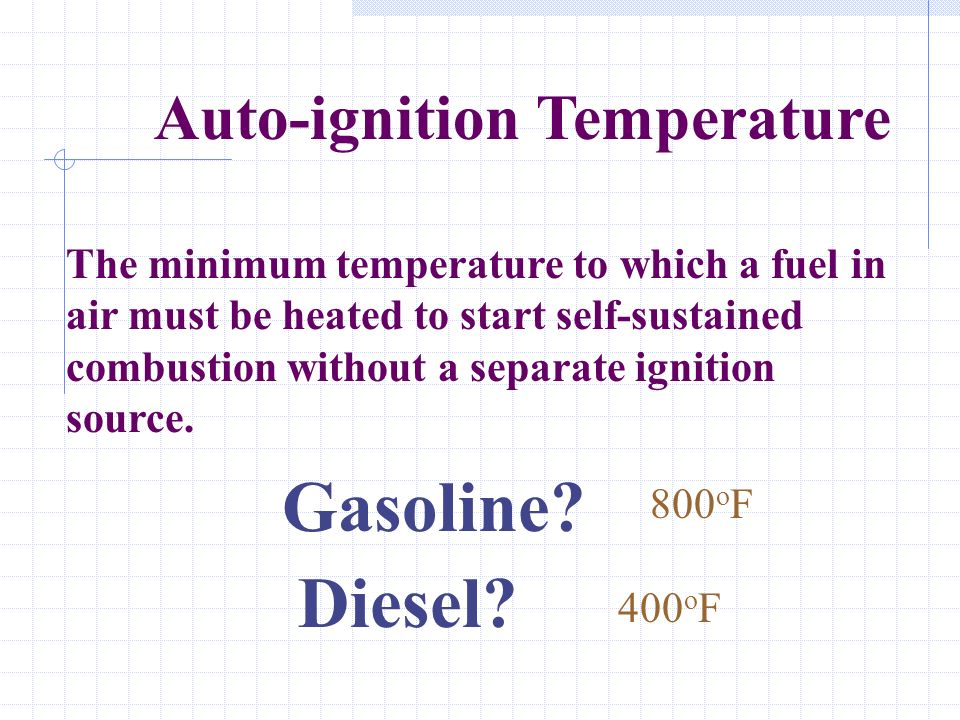 Gasoline Diesel Auto-ignition Temperature
