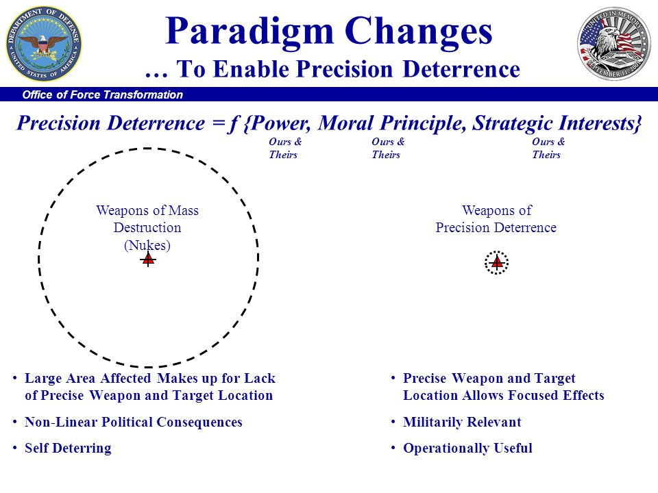 Paradigm Changes … To Enable Precision Deterrence