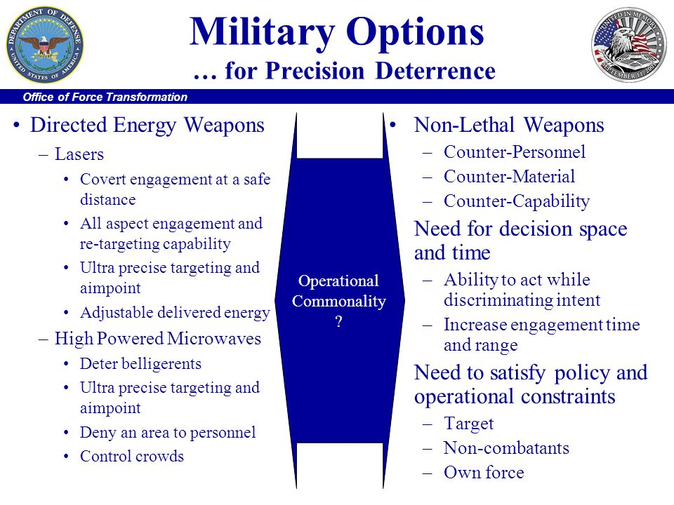 Military Options … for Precision Deterrence