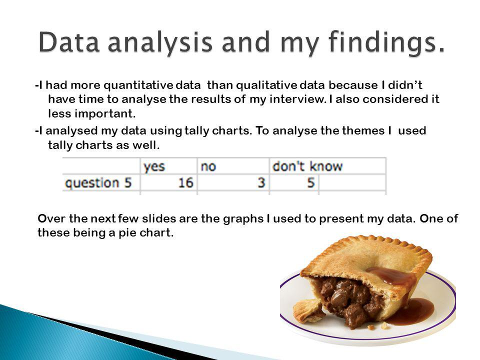 Data analysis and my findings.