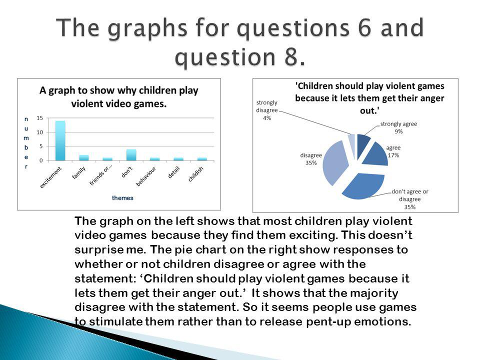 The graphs for questions 6 and question 8.