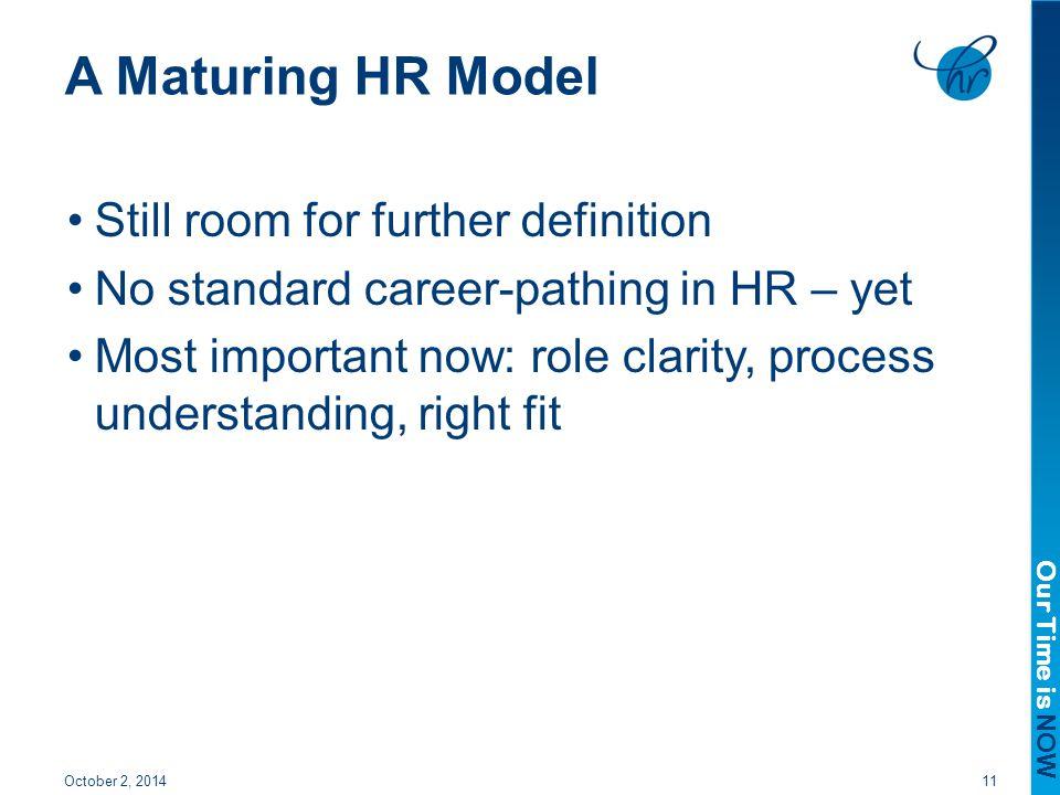 A Maturing HR Model Still room for further definition