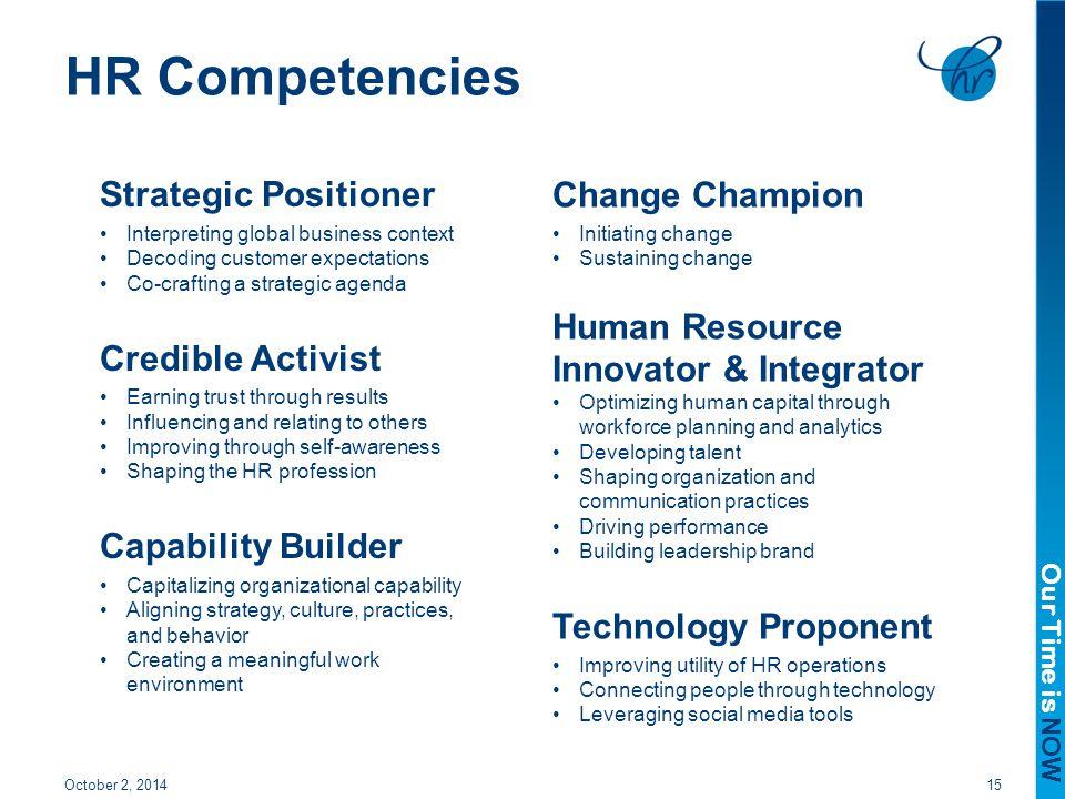HR Competencies Strategic Positioner Credible Activist