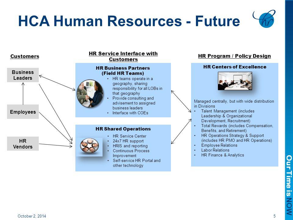 HCA Human Resources - Future