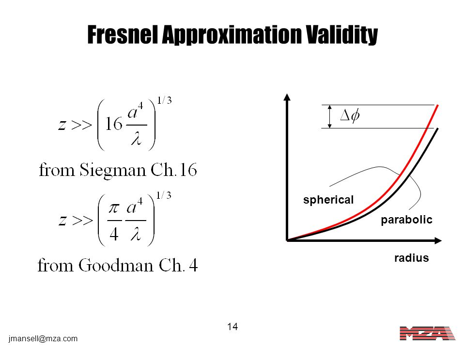 Fresnel Approximation Validity