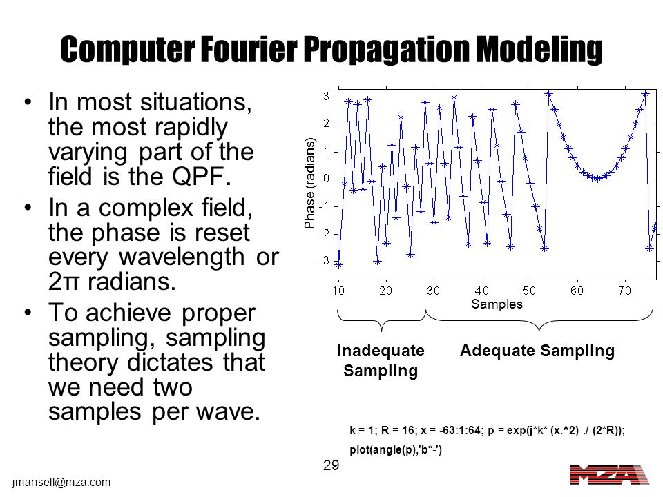 Computer Fourier Propagation Modeling